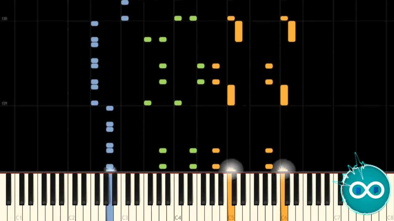 Waterflame – Glorious Morning 2 piano midi synthesia cover