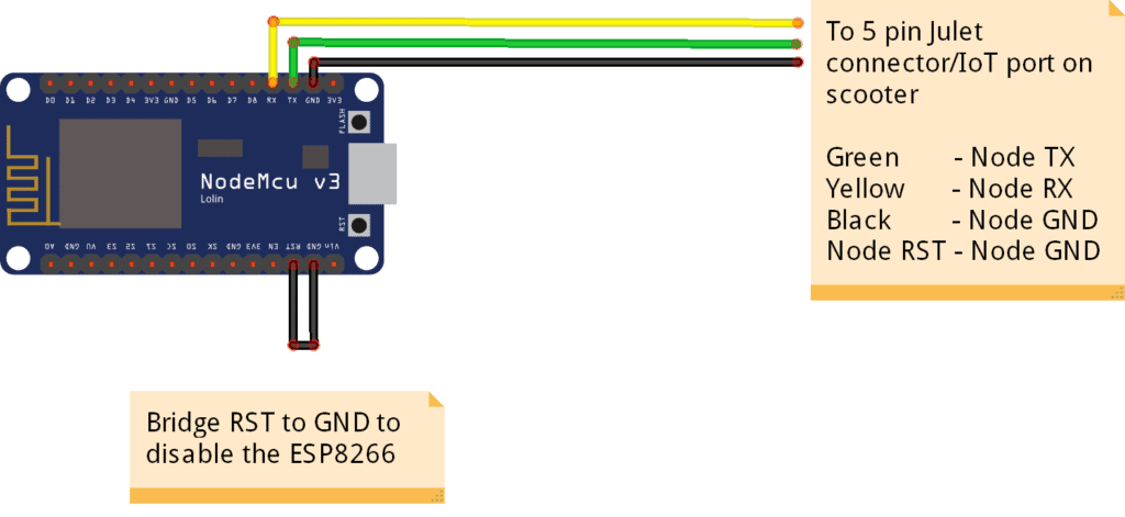 The wiring schematic for using a NodeMCU with Ninebot IAP.