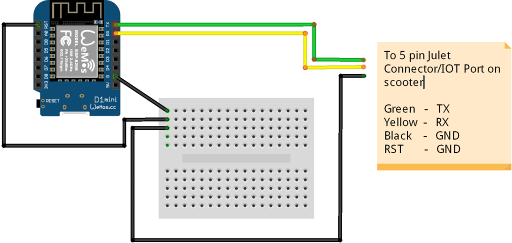 The Wiring Diagram, Yellow to RX, Green to TX, bridge RST and GND on the wemos, and connect GND to black on the connector.