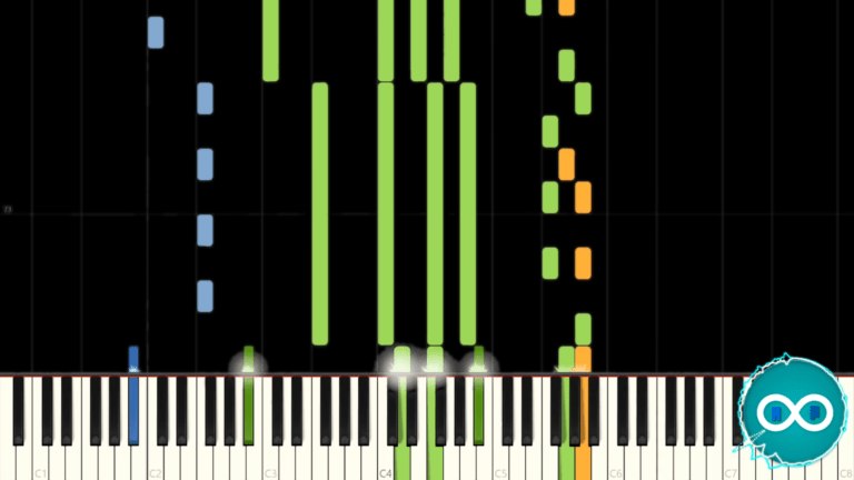 DJ-Nate – The Beginning of Time Piano Midi Synthesia Cover